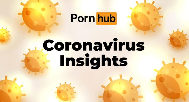 Pornhub Insights coronavírus